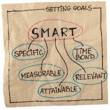 SMART Goal Settings